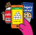 Let's get Sugar Smart!